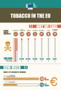 Tobacco in the EU